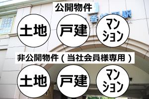 阪神香櫨園駅